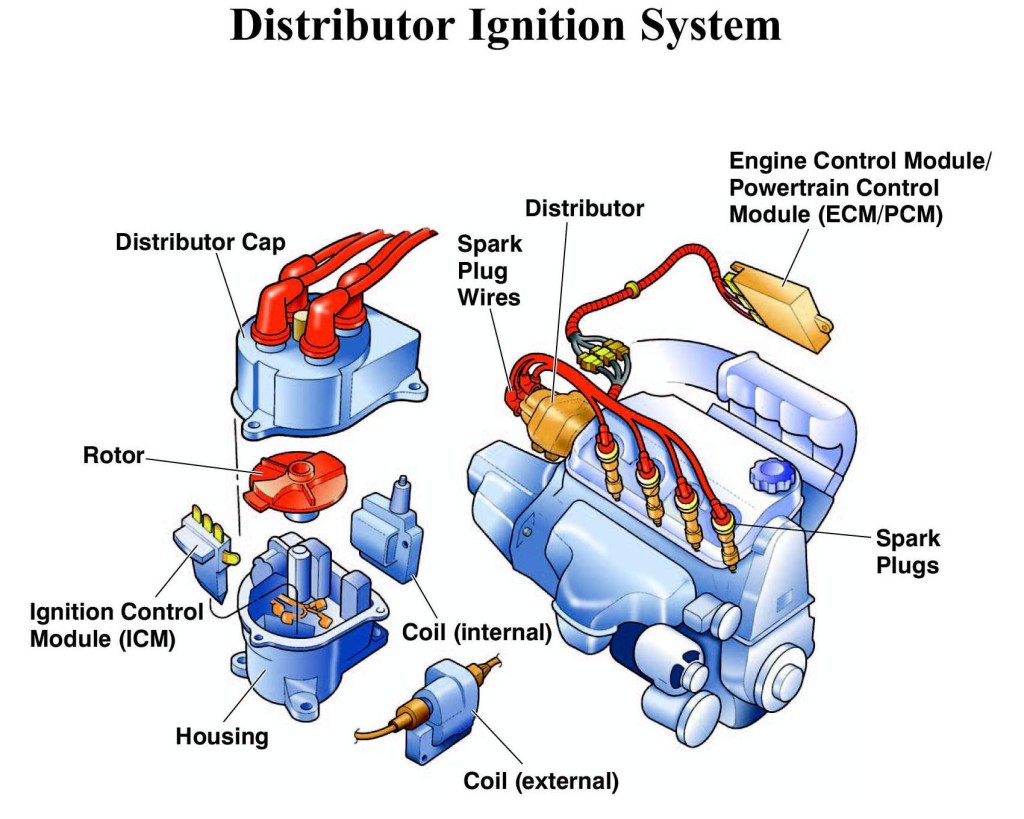 Ignition System Muscle Car Club